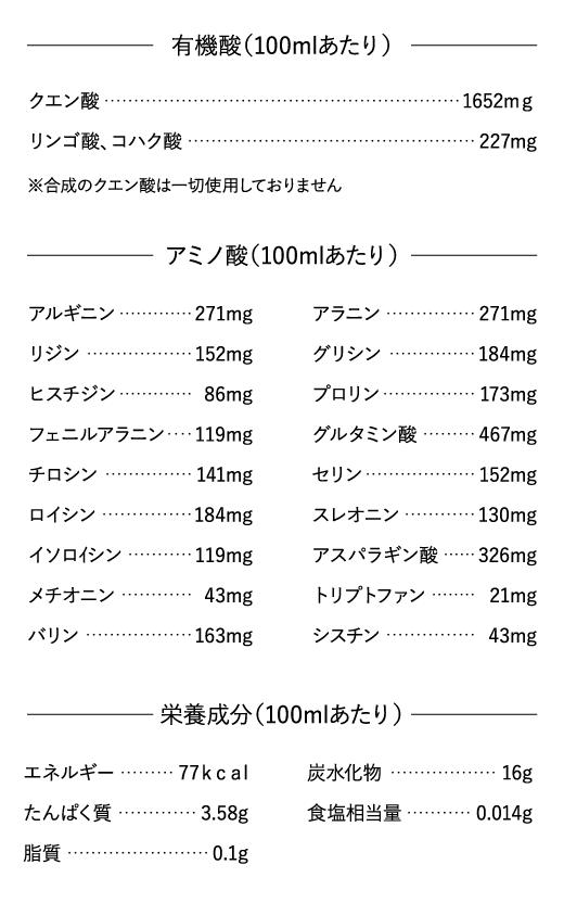 有機酸(100mlあたり)