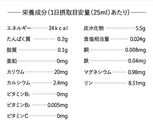 栄養成分(100mlあたり)