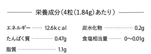 栄養成分(4粒(1.84g)あたり)