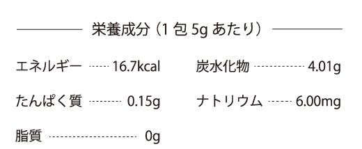 栄養成分(1包5gあたり)