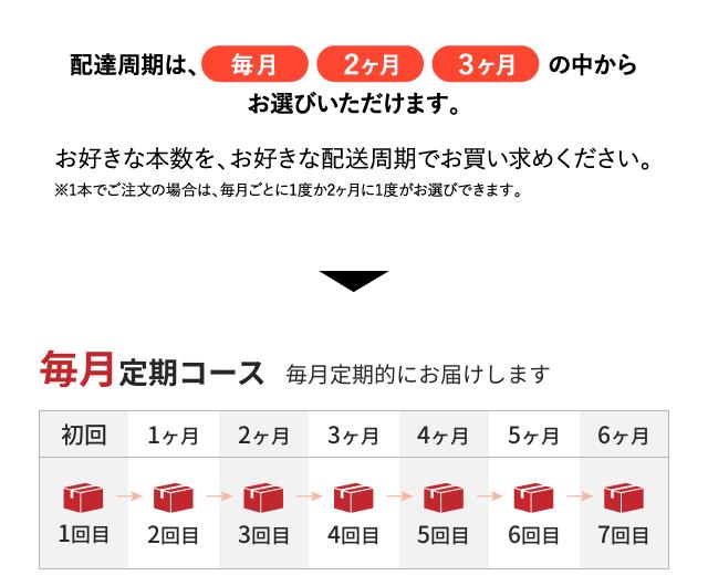 配達周期は、毎月 2ヶ月 3ヶ月の中からお選びいただけます。